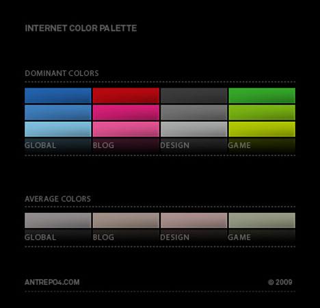 antrepo_colours_dominant